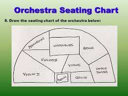 Instrument Families Of The Symphony Orchestra Click Through