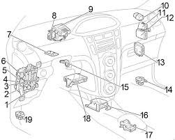 2005 2012 toyota yaris 90 fuse box diagram fuse diagram 2005 2012 toyota yaris 90 fuse box diagram