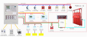 fire alarm system wiring diagram 3 gateway wiring diagram tdi fuse fire alarm pull station wiring diagram at Fire Alarm Cable Wiring Diagram