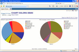 Custom Chart Add A Custom Chart Palette To Cognos Cognitive Information