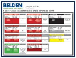 Cable Cross Reference Chart 1 800 Belden1 800 235 33