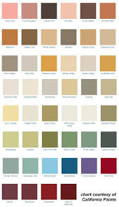 California Paint Color Chart Bungalow Style Homes In 2019 Craftsman Exterior Colors