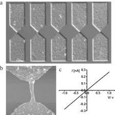 pdf patterning of conducting polymers based on the random copolymer a optical images of five pairs of polyaniline microelectrode structures on a silicon substrate
