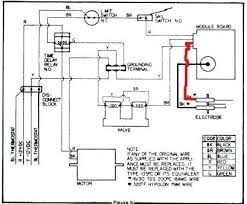waterfurnace wiring diagrams wiring diagram libraries water furnace wiring simple wiring postwater furnace wiring thermostat hot diagram smart diagrams o gas taco