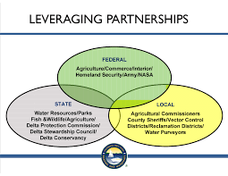 Delta Stewardship Council Update On The Science And