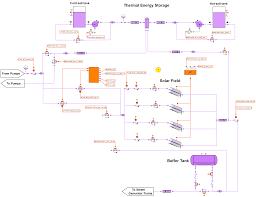 garage door opener wiring diagram images garage on wiring garage diagram moreover electric motor wiring on scada water system