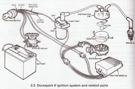beautiful ford duraspark ignition wiring diagram photos 1975 ford duraspark wiring diagram does anyone know about duraspark iii? mustang evolution