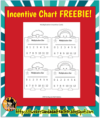 Multiplication Incentive Chart How To Get Students To Study The Multiplication Facts Two