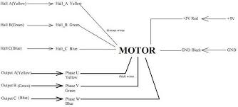 common brushless dc motor wires diagram uu motor faq bldc motor wires