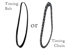 Ba Auto Care Does Your Car Have A Timing Belt Or Timing
