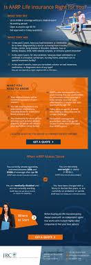 Aarp New York Life Insurance Program From Company Phone