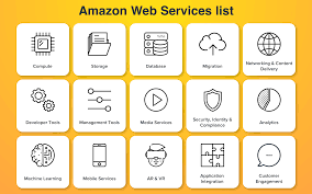 Heroku Vs Aws Which Cloud Based Solution To Choose
