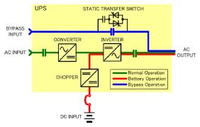 single line wiring diagram single image wiring diagram single line diagram of house wiring wirdig on single line wiring diagram