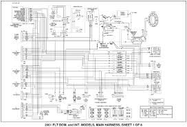 harley davidson wiring diagrams and schematics 2001 flt