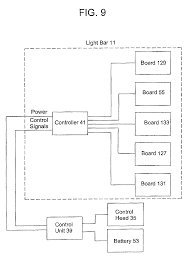 legend lightbar wiring diagram wiring diagram blog legend lightbar wiring diagram patent us8636395 light bar and method for making google patents