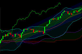 Best Charting Website Stock Charting What Are The Best Websites The Trend Wire