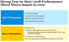 Metlife Is Properly Positioned For 2019 Metlife Inc