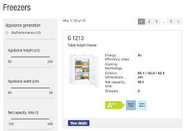 Product Feature Benefit Chart Designing The Perfect Feature Comparison Table Smashing