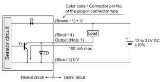 water detection sensor ez 10 i o circuit and wiring diagrams npn output type i o circuit diagram