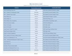 company state of organization control ownership allied life brokerage agency inc iowa 100 jackson national life insurance company boci prudential