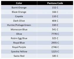 Pantone Code Chart Omnicolor Swatches Pantone Solid Coated Ripstop By The Roll
