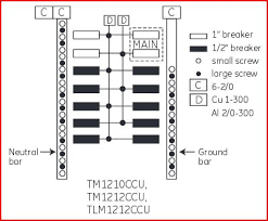 wiring an electrical sub panel wiring wiring diagram, schematic Wiring Diagram For Sub Panel one or two ground neutral bars in loadcenter on wiring an electrical sub panel wiring diagram for sub panel for outbuilding