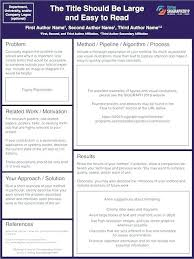 A0 Size Poster Template Vertical Poster Template Metabots Co
