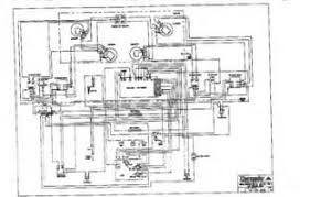 roper dryer wiring diagram images roper dryer wiring diagrams electrical wiring