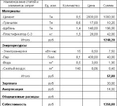 Бухгалтерский управленческий учет затрат и калькулирование  Поэтому для планирования себестоимости сборного железобетона составляют плановую калькуляцию на материалы собственного изготовления полуфабрикаты