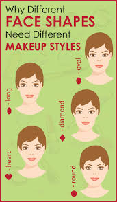 diffe face shapes need kinds of makeup