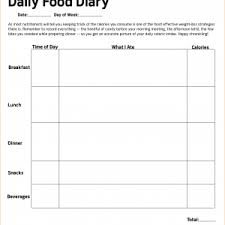 Daily Food Intake Chart Food Intake Chart New Food Per Person Our World In Data