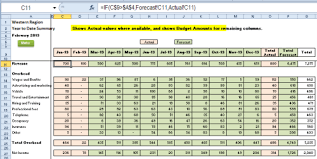 cost forecasting template excel budget forecast vs actual