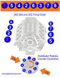 ford 260 289 302 firing order gtsparkplugs small block ford 260 289 302 firing order
