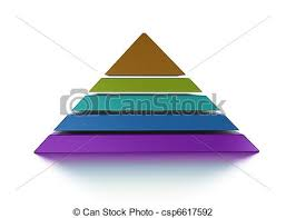 3d Pyramid Chart Vue Fro Front Graph Is Layered