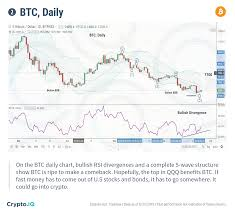 Bitcoin Euro Live Chart On Our Portal You Will Get Out More Info About Dealing With
