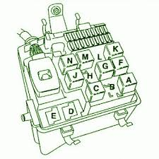 volvo s fuse box wiring diagrams