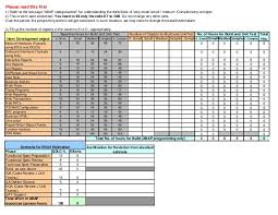 test plan template excel test case template excel resumess franklinfire co
