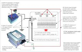 teardrop wiring diagram wiring diagram centre teardrop camper wiring diagram wiring diagram g8teardrop trailer wiring diagram travel trailer electrical wiring diagrams teardrop