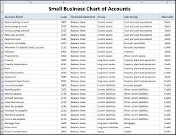 Chart Of Accounts For Small Business Template | Double Entry With ...