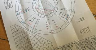 Alwaysastrology Com Birth Chart Paradigmatic Zodiac Chart Buy Birth Chart Calculator Job
