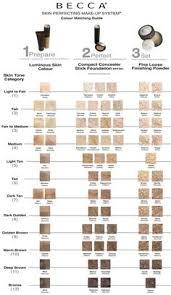foundation color chart how morehd image loreal foundation morehd image bare minerals bare escentuals foundation