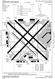 filekmdw airport mappng  wikimedia commons