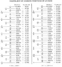 Ansi Drill Size Chart Letter I Drill Bit Hanson 80235 516 18 Nc Letter G Tap Drill