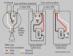 3 way switch wiring electrical 101 wiring a light switch and outlet together diagram at Light Switch Outlet Wiring Diagram