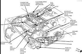 1986 camaro engine diagram wiring diagrams best my son hs a 87 camaro 305 tuned port injection the car starts and 1986 camaro seat belt diagram 1986 camaro engine diagram