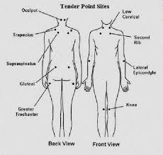 Pressure Point Chart Martial Arts Pressure Points Of The Human Body For Self Defense Pdf