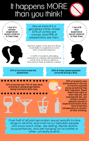 Sexual harassment and alcohol