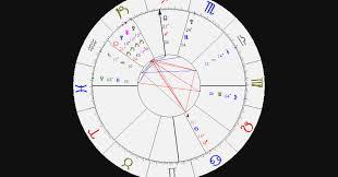 Alwaysastrology Com Birth Chart 49 Valid Astrology Birthday Chart Compatibility