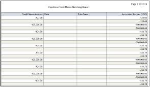 Debit Note Letter Sample Stunning Oracle Fusion Payables Reports Chapter 48 R48 Update 48B