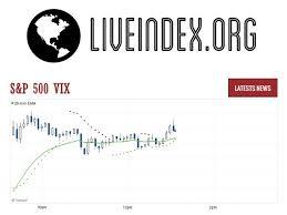 Vix Quote Simple SP 48 VIX VIX Index Futures SP 48 VIX Quotes VIX Index